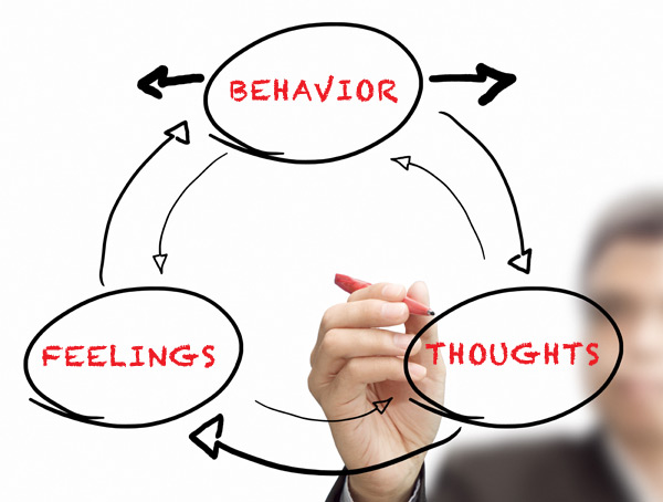 how to cope with emotional and behavioral disorders We refer to mental disorders using different umbrella terms such as emotional disturbance, behavioral disorders result in a diminished capacity for coping with the ordinary need to include attention to providing emotional and behavioral support as well as.
